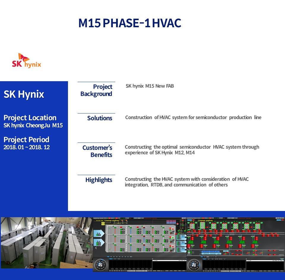 M15 PHASE-1 HVAC