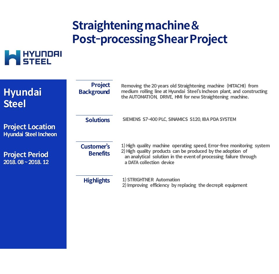 Straightening machine & Post-processing Shear Project
