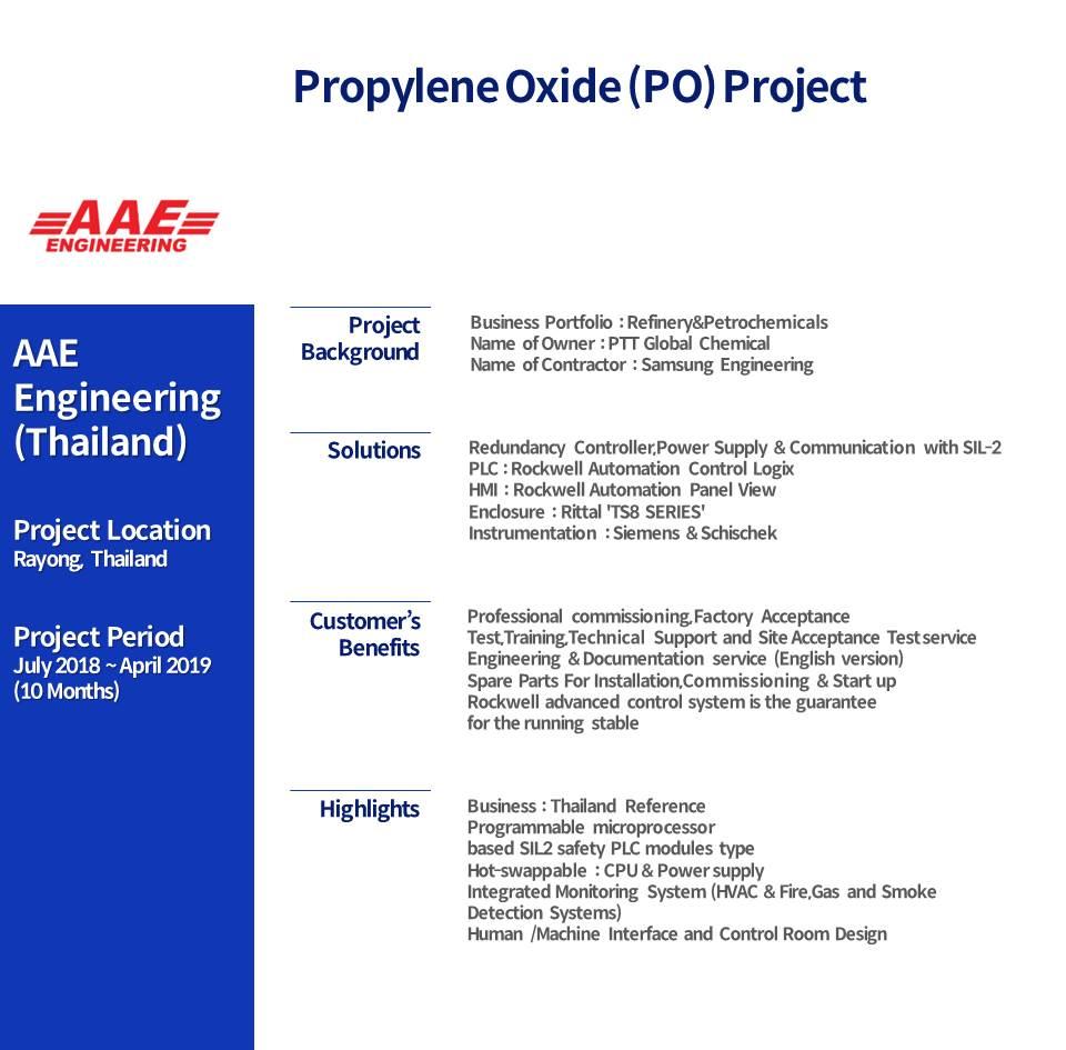 Propylene Oxide (PO) Project