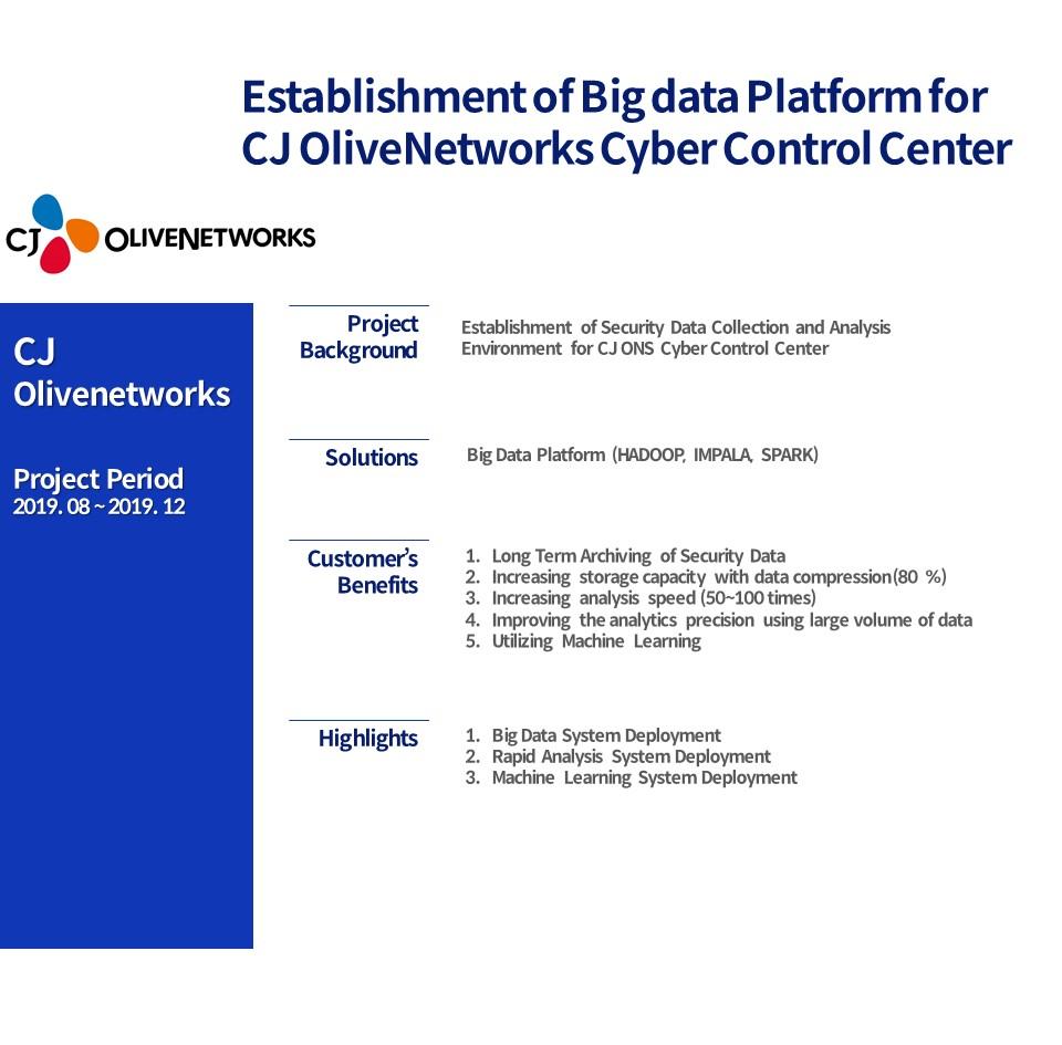 Establishment of Big data Platform for CJ OliveNetworks Cyber Control Center