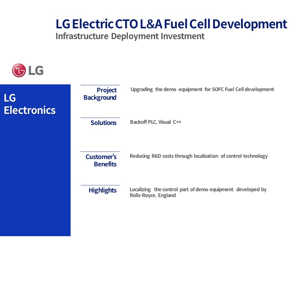 LG Electric CTO L&A Fuel Cell Development  Infrastructure Deployment Investment