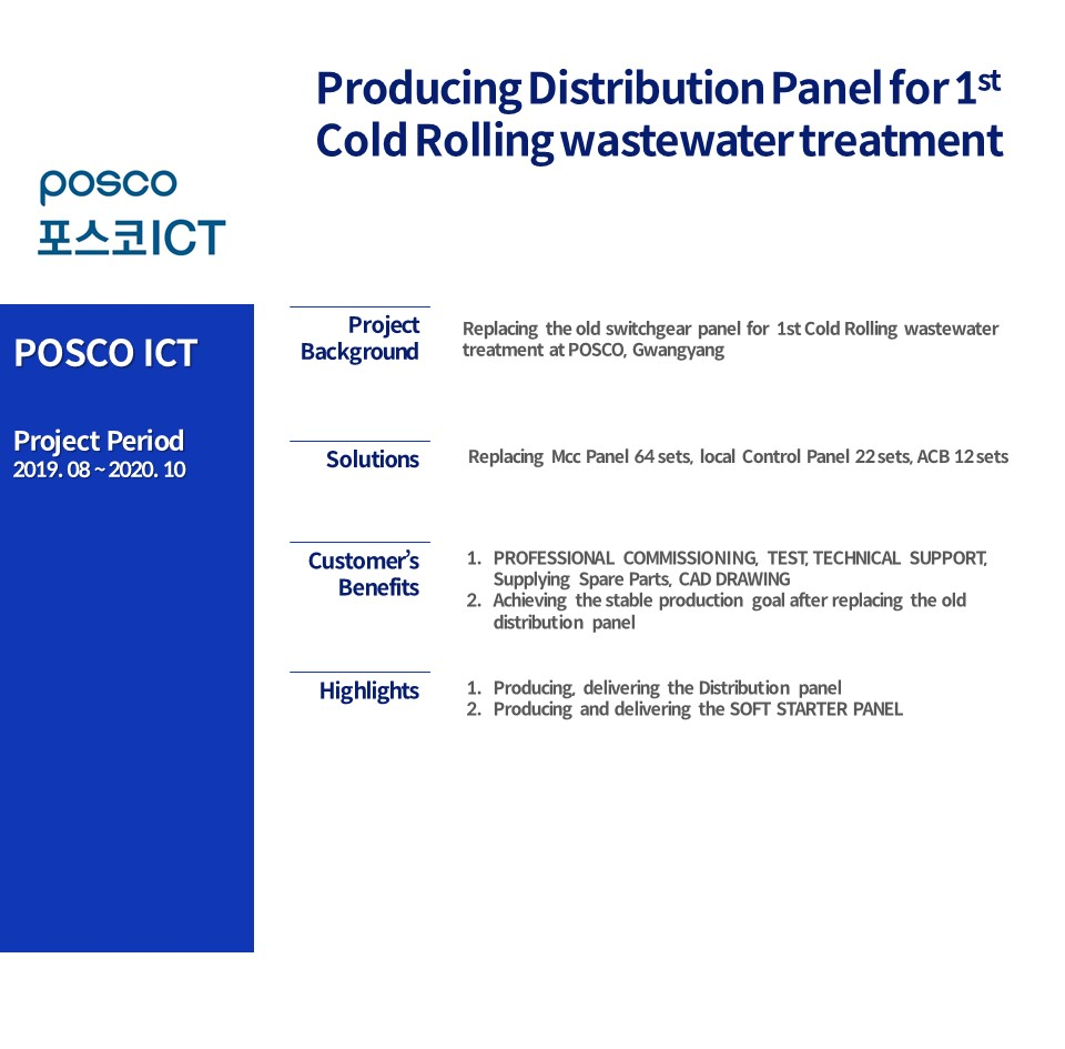 Producing Distribution Panel for 1st Cold Rolling wastewater treatment