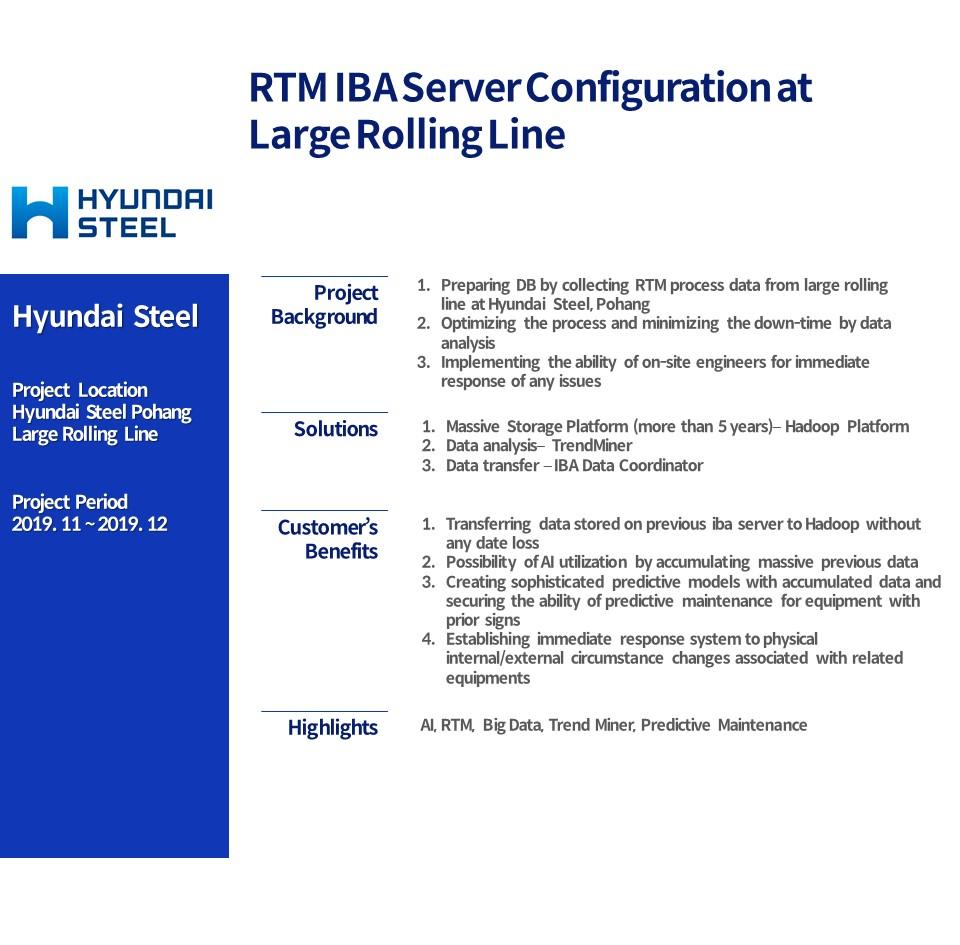 RTM IBA Server Configuration at Large Rolling Line