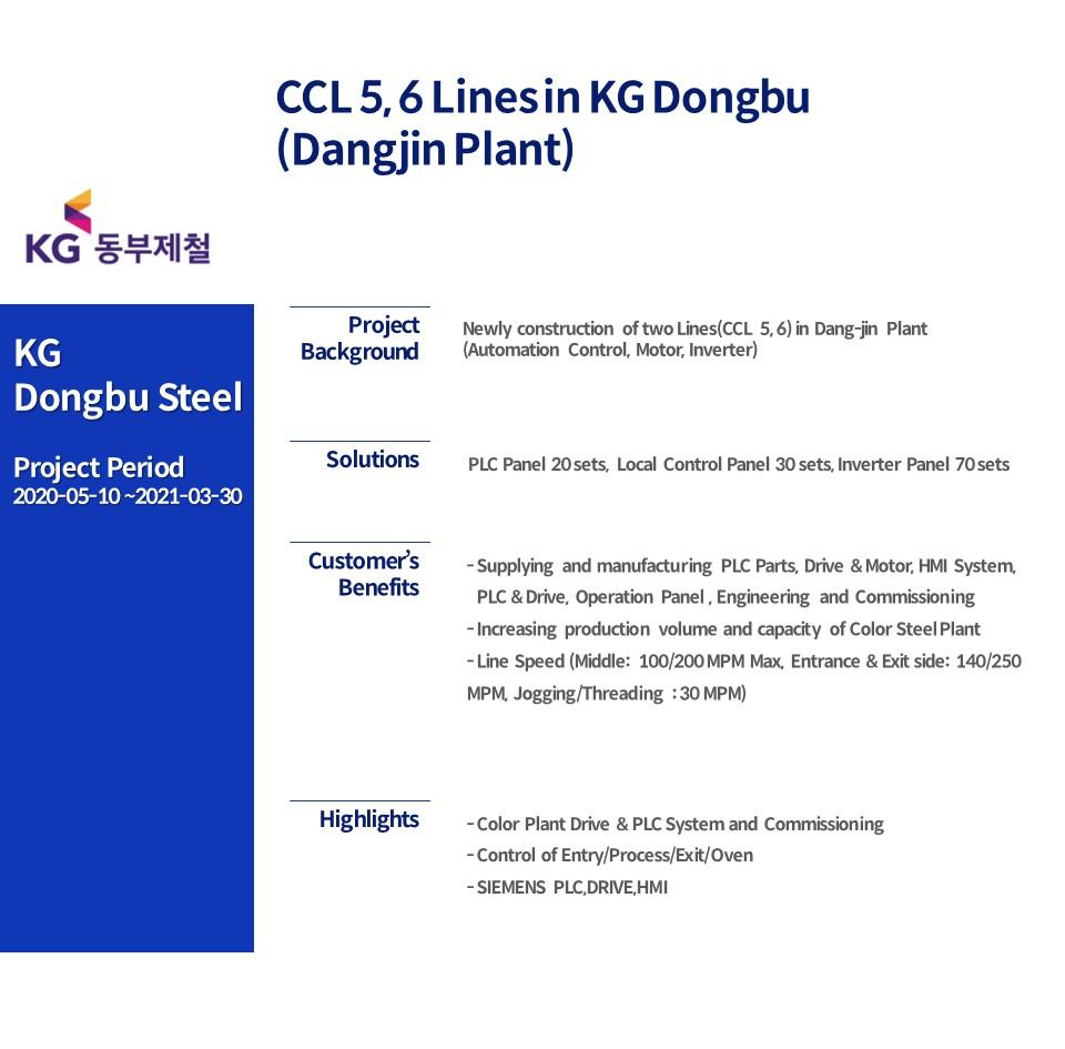 CCL 5, 6 Lines in KG Dongbu(Dangjin Plant)
