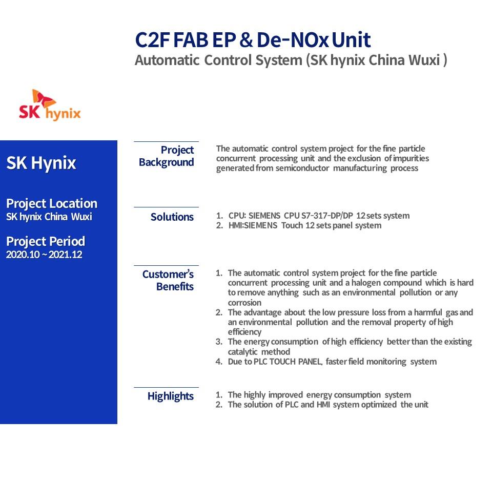 C2F FAB EP & De-NOx Unit Automatic Control System