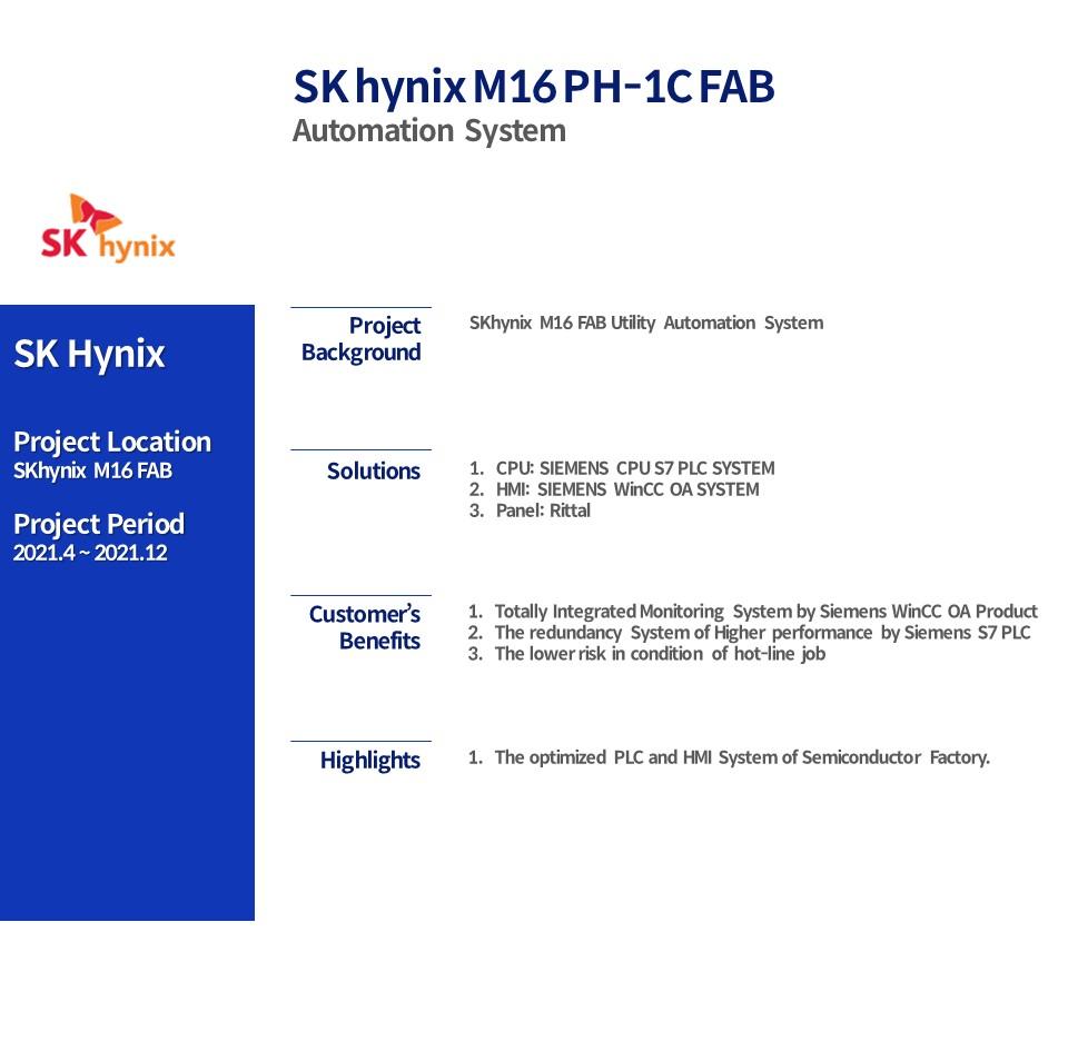 SK hynix M16 PH-1C FAB